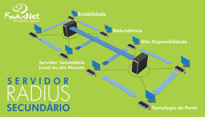 radius_secundario_post_VERDE